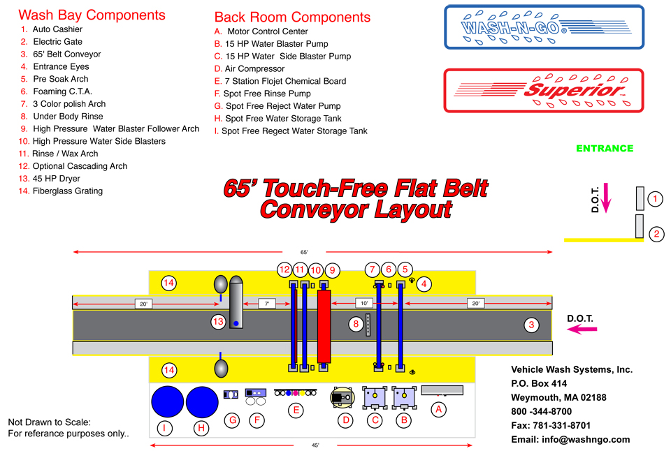 65' Touch-Free Flat Belt Conveyor Layout